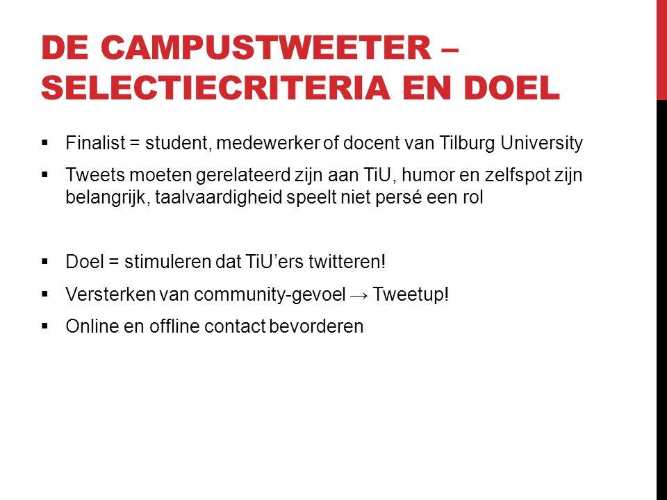 DE CAMPUSTWEETER – SELECTIECRITERIA EN DOEL  Finalist = student, medewerker of docent van Tilburg University  Tweets moeten gerelateerd zijn aan TiU, humor en zelfspot zijn belangrijk, taalvaardigheid speelt niet persé een rol  Doel = stimuleren dat TiU'ers twitteren.