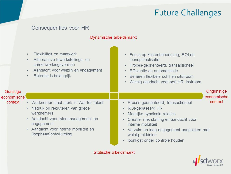 Flexibiliteit en maatwerk Alternatieve tewerkstellings- en samenwerkingsvormen Aandacht voor welzijn en engagement Retentie is belangrijk Gunstige eco