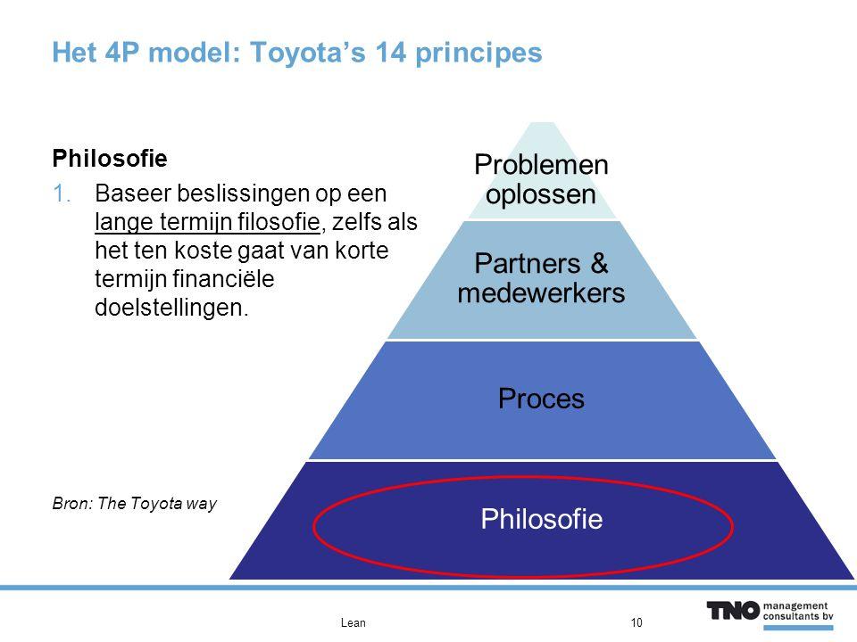 Philosofie 1.Baseer beslissingen op een lange termijn filosofie, zelfs als het ten koste gaat van korte termijn financiële doelstellingen.