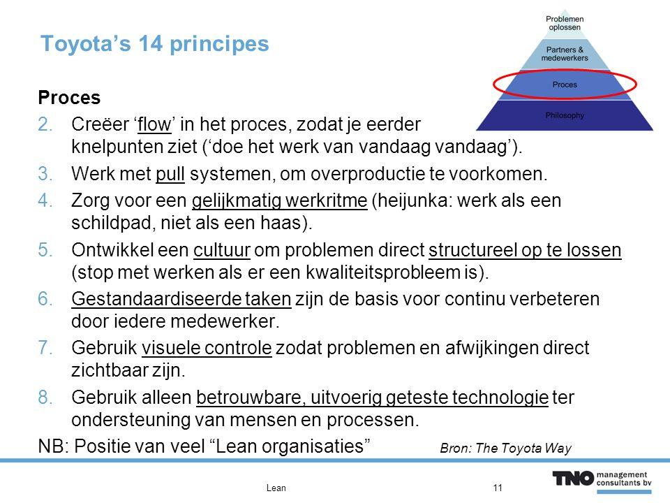 Toyota's 14 principes Proces 2.Creëer 'flow' in het proces, zodat je eerder knelpunten ziet ('doe het werk van vandaag vandaag').