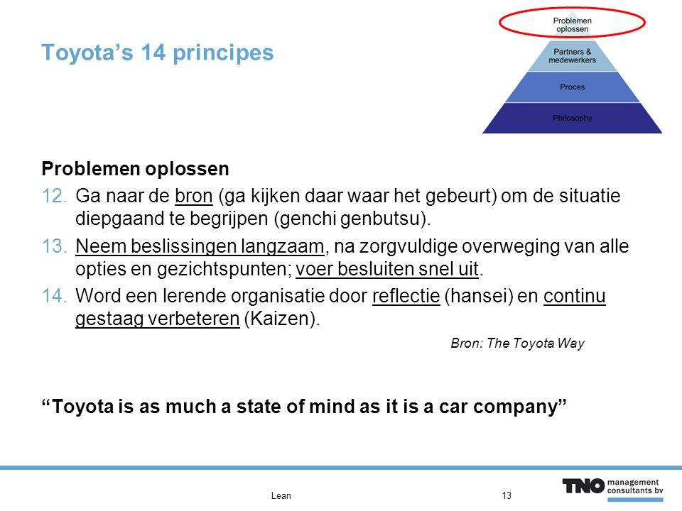 Toyota's 14 principes Problemen oplossen 12.Ga naar de bron (ga kijken daar waar het gebeurt) om de situatie diepgaand te begrijpen (genchi genbutsu).