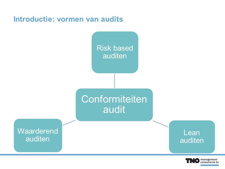 Introductie: vormen van audits Conformiteiten audit Risk based auditen Lean auditen Waarderend auditen