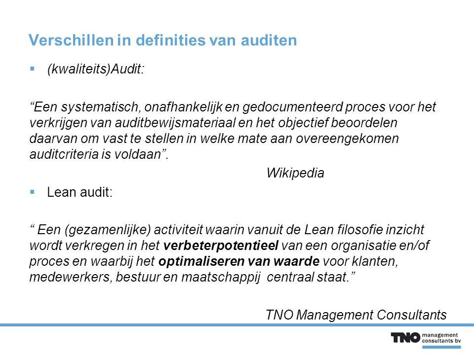 Verschillen in definities van auditen  (kwaliteits)Audit: Een systematisch, onafhankelijk en gedocumenteerd proces voor het verkrijgen van auditbewijsmateriaal en het objectief beoordelen daarvan om vast te stellen in welke mate aan overeengekomen auditcriteria is voldaan .