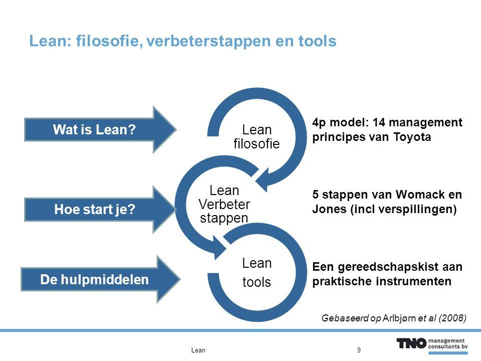 Lean: filosofie, verbeterstappen en tools Lean Lean filosofie Lean Verbeter stappen Lean tools Wat is Lean.