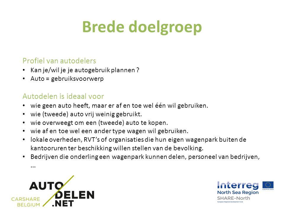 Brede doelgroep Profiel van autodelers Kan je/wil je je autogebruik plannen .