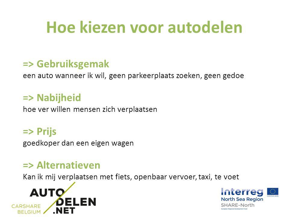 Hoe kiezen voor autodelen => Gebruiksgemak een auto wanneer ik wil, geen parkeerplaats zoeken, geen gedoe => Nabijheid hoe ver willen mensen zich verp