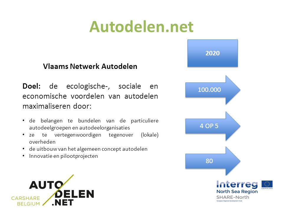 Autodelen.net Vlaams Netwerk Autodelen Doel: de ecologische-, sociale en economische voordelen van autodelen maximaliseren door: de belangen te bundelen van de particuliere autodeelgroepen en autodeelorganisaties ze te vertegenwoordigen tegenover (lokale) overheden de uitbouw van het algemeen concept autodelen Innovatie en pilootprojecten 2020 100.000 80 4 OP 5