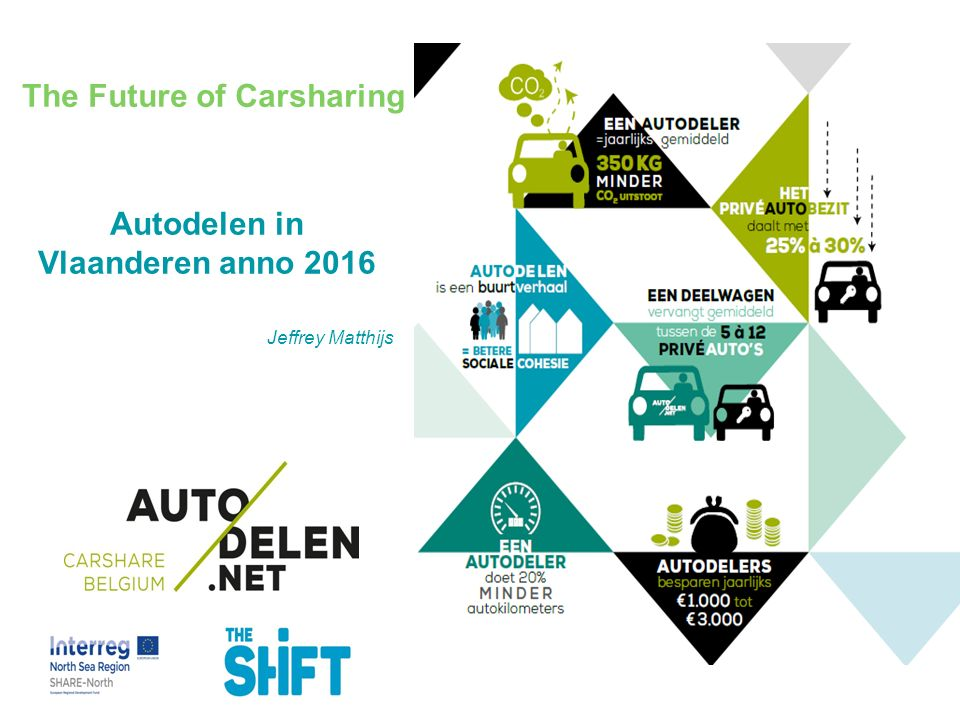 The Future of Carsharing Autodelen in Vlaanderen anno 2016 Jeffrey Matthijs