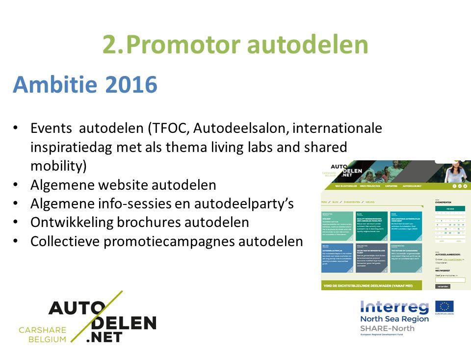 2.Promotor autodelen Ambitie 2016 Events autodelen (TFOC, Autodeelsalon, internationale inspiratiedag met als thema living labs and shared mobility) A