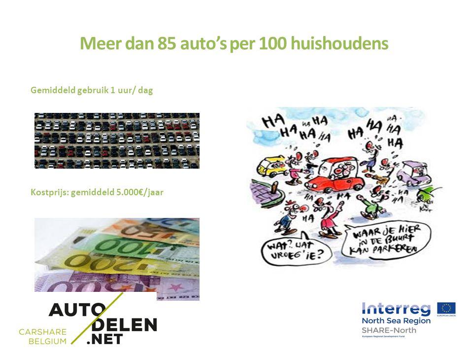 Meer dan 85 auto's per 100 huishoudens Gemiddeld gebruik 1 uur/ dag Kostprijs: gemiddeld 5.000€/jaar