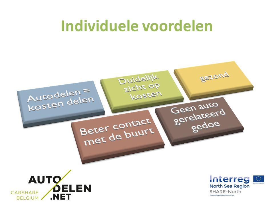 Individuele voordelen