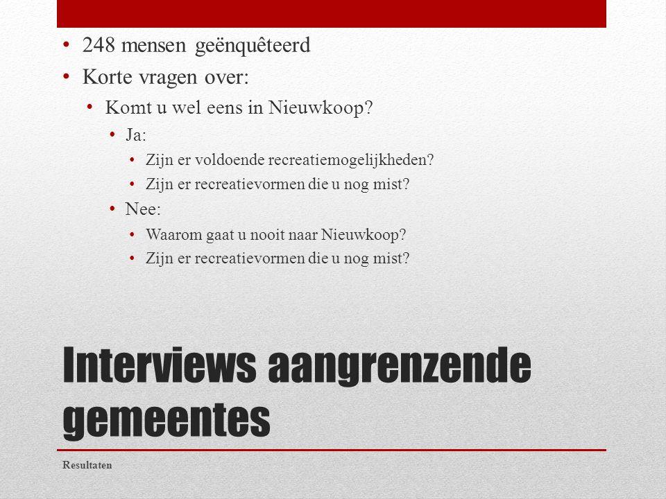 Interviews aangrenzende gemeentes 248 mensen geënquêteerd Korte vragen over: Komt u wel eens in Nieuwkoop? Ja: Zijn er voldoende recreatiemogelijkhede