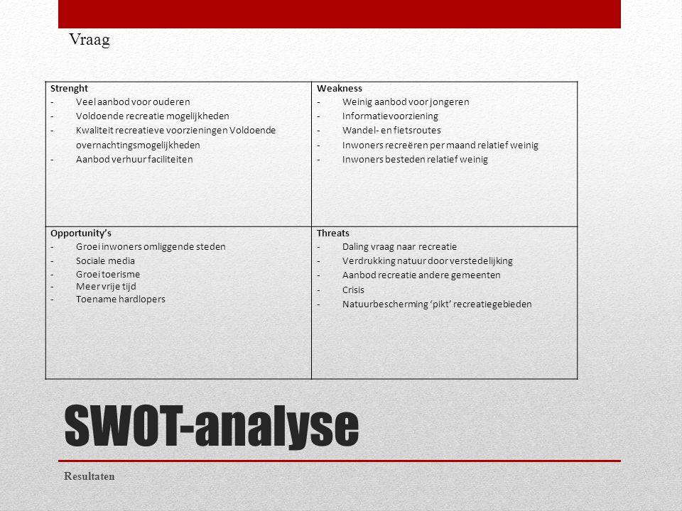 SWOT-analyse Resultaten Vraag Strenght -Veel aanbod voor ouderen -Voldoende recreatie mogelijkheden -Kwaliteit recreatieve voorzieningen Voldoende ove