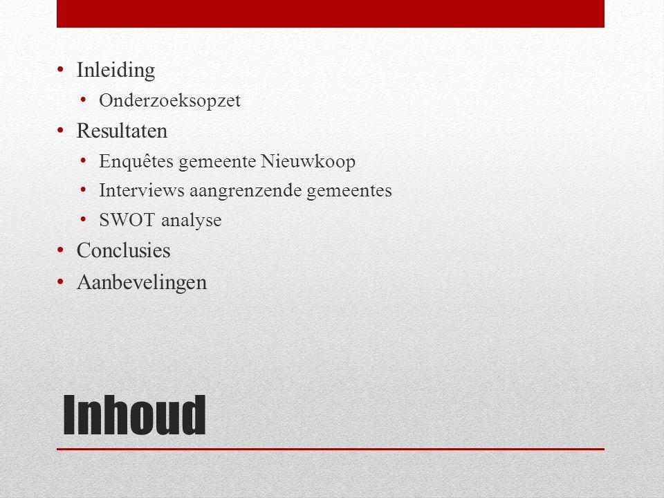 Inhoud Inleiding Onderzoeksopzet Resultaten Enquêtes gemeente Nieuwkoop Interviews aangrenzende gemeentes SWOT analyse Conclusies Aanbevelingen