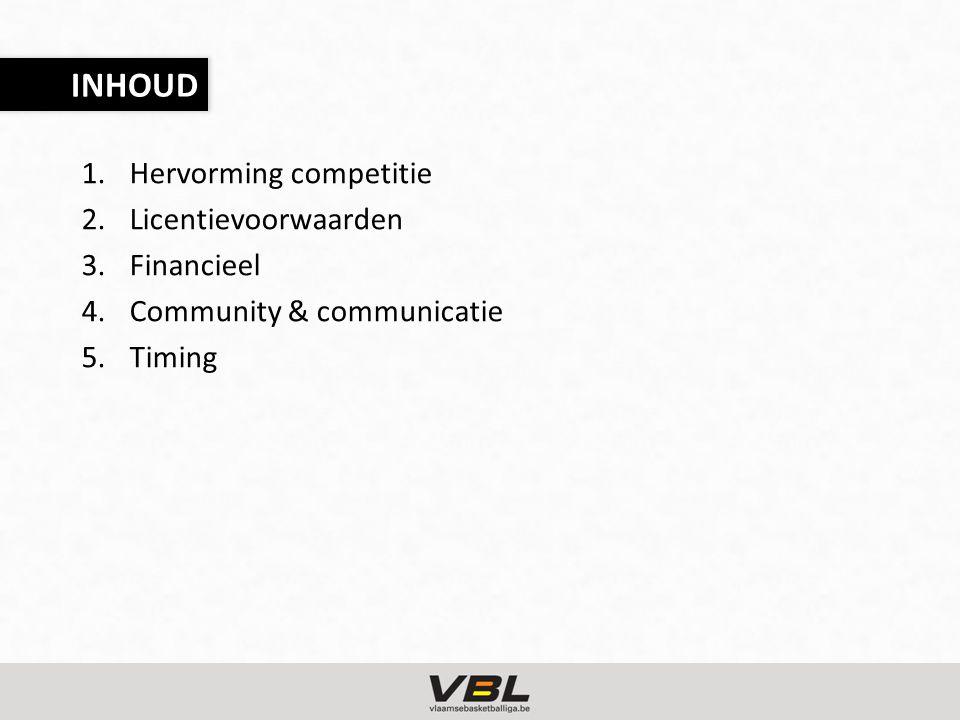 1.Hervorming competitie 2.Licentievoorwaarden 3.Financieel 4.Community & communicatie 5.Timing INHOUD