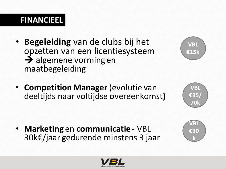 Begeleiding van de clubs bij het opzetten van een licentiesysteem  algemene vorming en maatbegeleiding Competition Manager (evolutie van deeltijds naar voltijdse overeenkomst) Marketing en communicatie - VBL 30k€/jaar gedurende minstens 3 jaar FINANCIEEL VBL €15k VBL €30 k VBL €35/ 70k