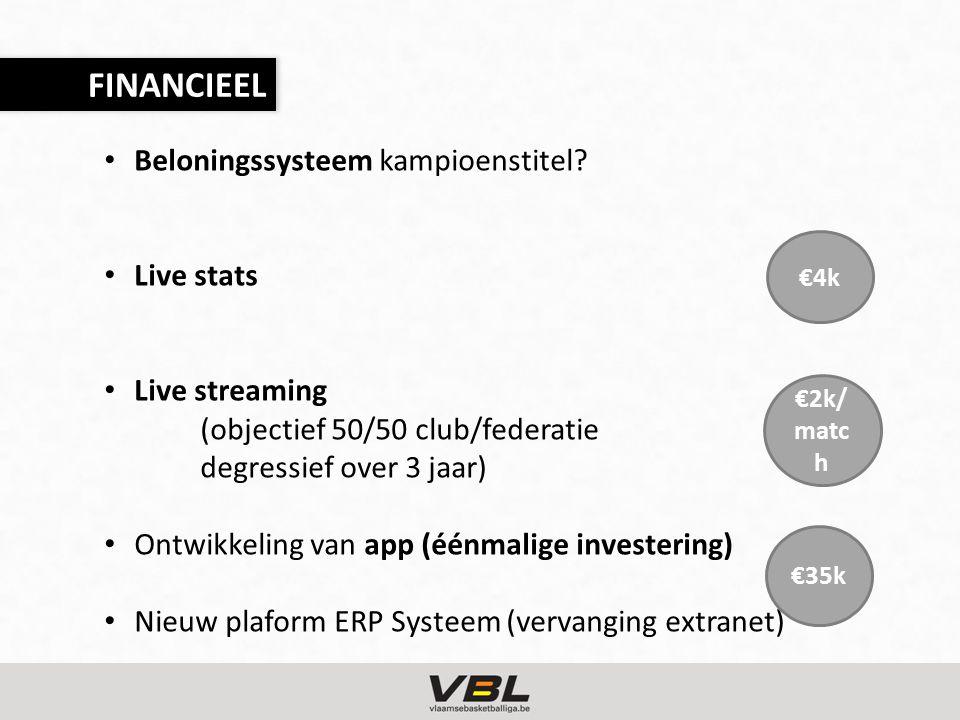 Beloningssysteem kampioenstitel? Live stats Live streaming (objectief 50/50 club/federatie degressief over 3 jaar) Ontwikkeling van app (éénmalige inv