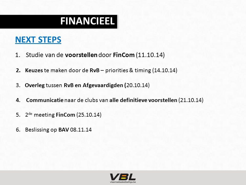 NEXT STEPS 1. Studie van de voorstellen door FinCom (11.10.14) FINANCIEEL 2.Keuzes te maken door de RvB – priorities & timing (14.10.14) 3. Overleg tu