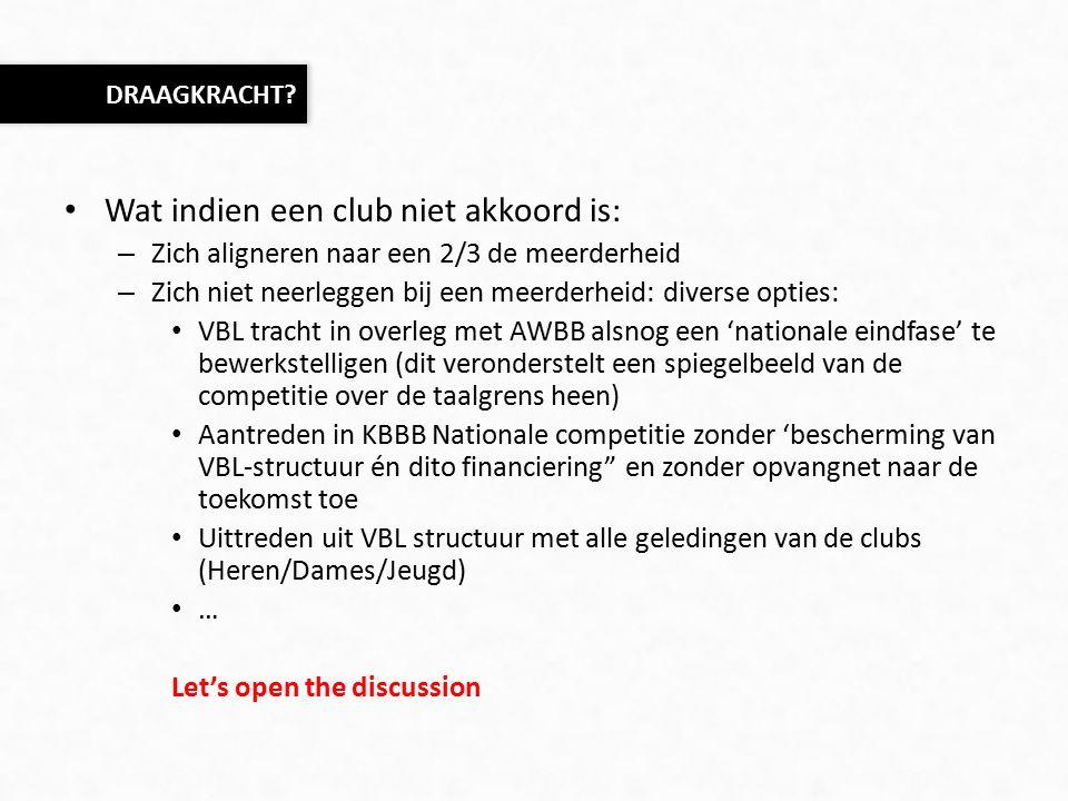 Wat indien een club niet akkoord is: – Zich aligneren naar een 2/3 de meerderheid – Zich niet neerleggen bij een meerderheid: diverse opties: VBL trac