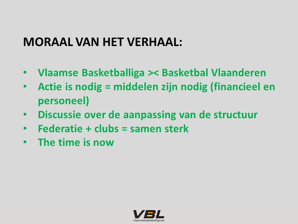 MORAAL VAN HET VERHAAL: Vlaamse Basketballiga >< Basketbal Vlaanderen Actie is nodig = middelen zijn nodig (financieel en personeel) Discussie over de