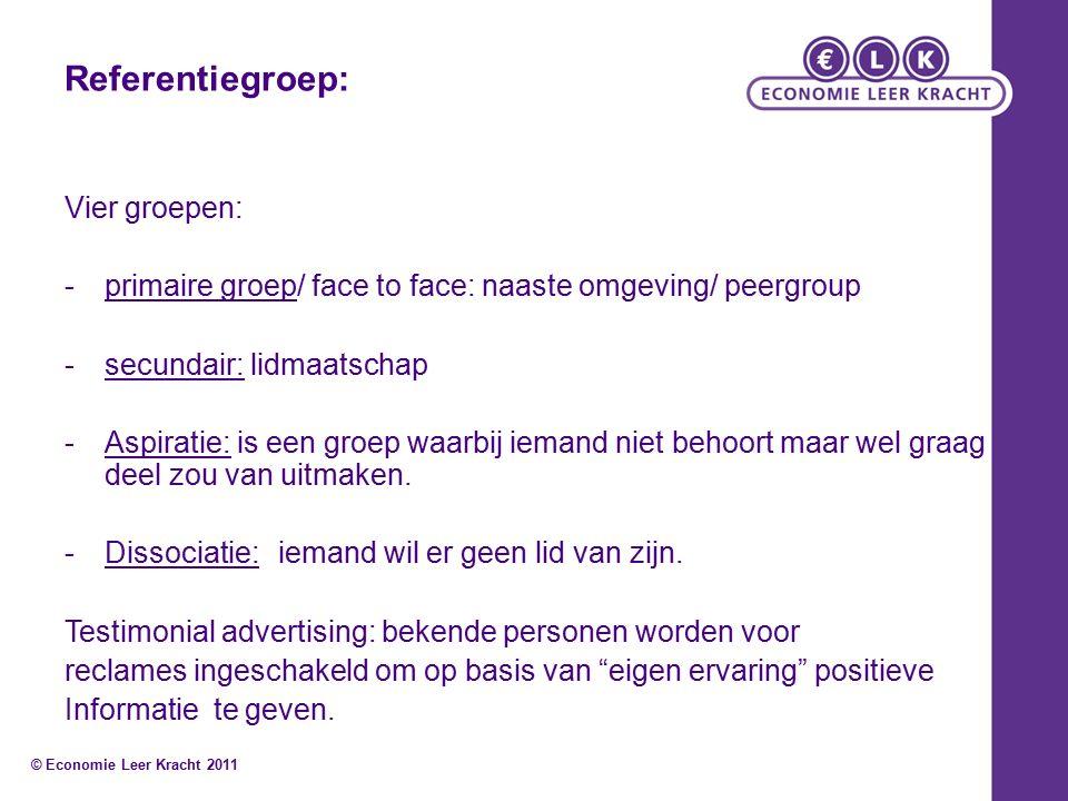 Referentiegroep: Vier groepen: -primaire groep/ face to face: naaste omgeving/ peergroup - secundair: lidmaatschap -Aspiratie: is een groep waarbij iemand niet behoort maar wel graag deel zou van uitmaken.