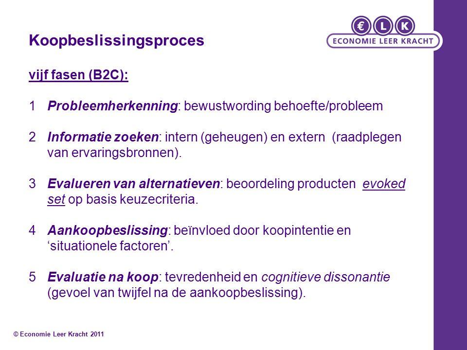 Koopbeslissingsproces vijf fasen (B2C): 1Probleemherkenning: bewustwording behoefte/probleem 2Informatie zoeken: intern (geheugen) en extern (raadplegen van ervaringsbronnen).
