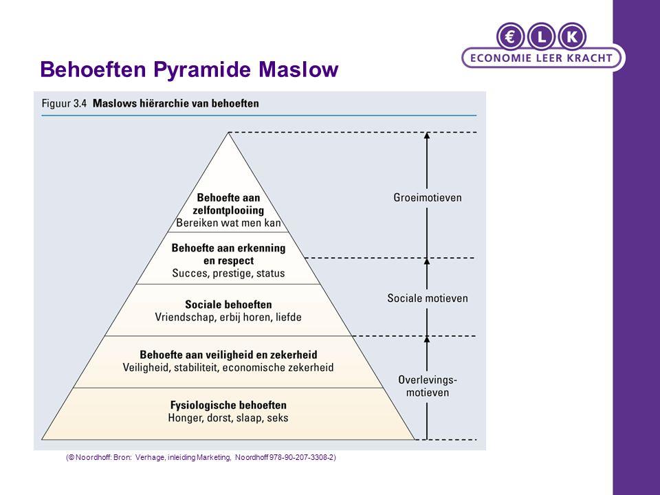 Behoeften Pyramide Maslow (© Noordhoff: Bron: Verhage, inleiding Marketing, Noordhoff 978-90-207-3308-2)