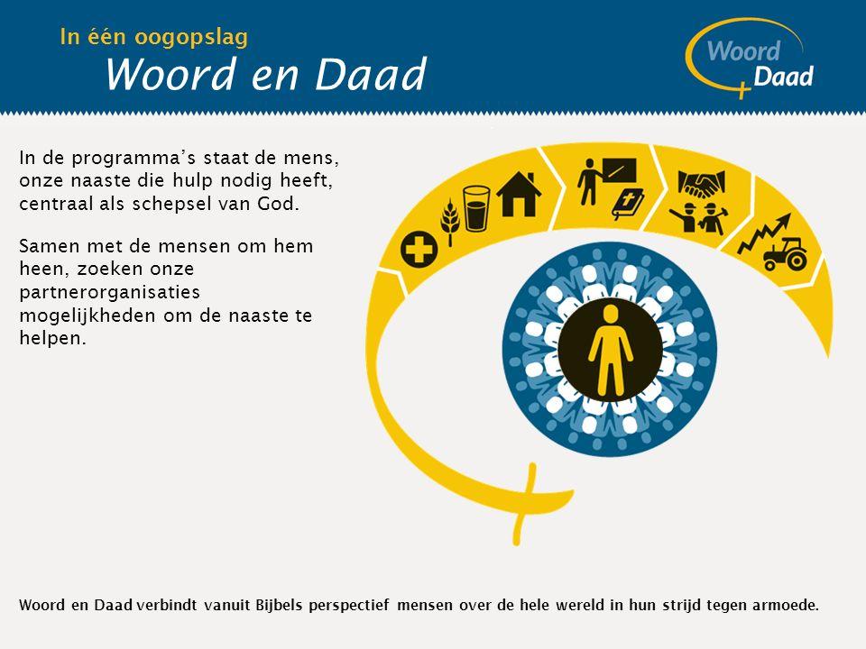 Woord en Daad In één oogopslag In de programma's staat de mens, onze naaste die hulp nodig heeft, centraal als schepsel van God.