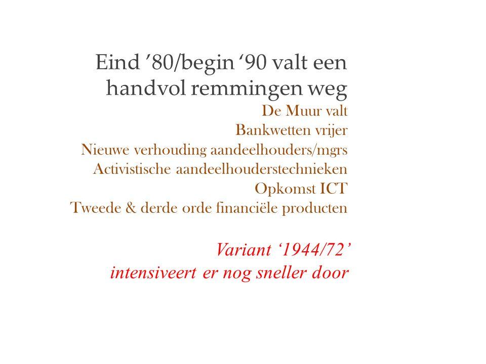 Eind '80/begin '90 valt een handvol remmingen weg De Muur valt Bankwetten vrijer Nieuwe verhouding aandeelhouders/mgrs Activistische aandeelhouderstec