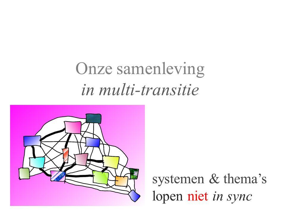 systemen & thema's lopen niet in sync Onze samenleving in multi-transitie