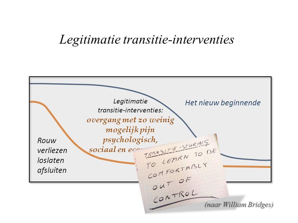 Legitimatie transitie-interventies Rouw verliezen loslaten afsluiten Het nieuw beginnende Legitimatie transitie-interventies: overgang met zo weinig m