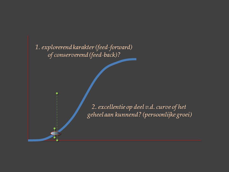 2. excellentie op deel v.d. curve of het geheel aan kunnend? (persoonlijke groei) 1. explorerend karakter (feed-forward) of conserverend (feed-back)?