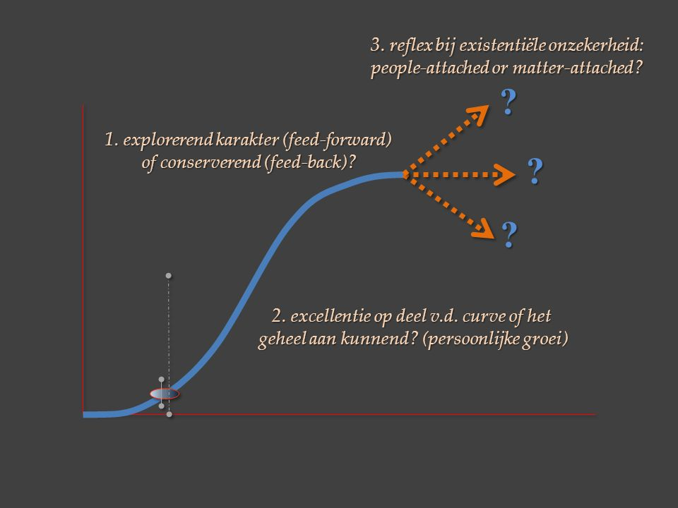 3. reflex bij existentiële onzekerheid: people-attached or matter-attached.