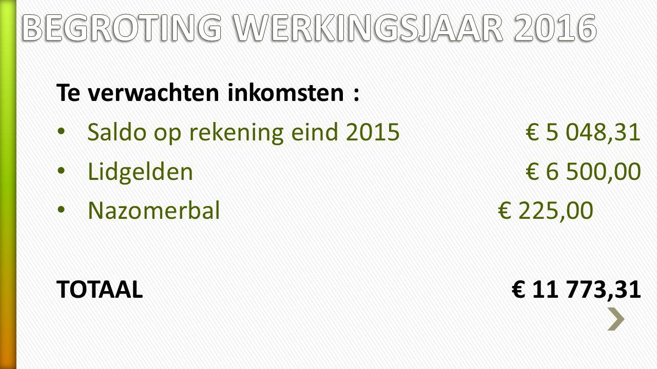 Te verwachten inkomsten : Saldo op rekening eind 2015€ 5 048,31 Lidgelden€ 6 500,00 Nazomerbal€ 225,00 TOTAAL€ 11 773,31