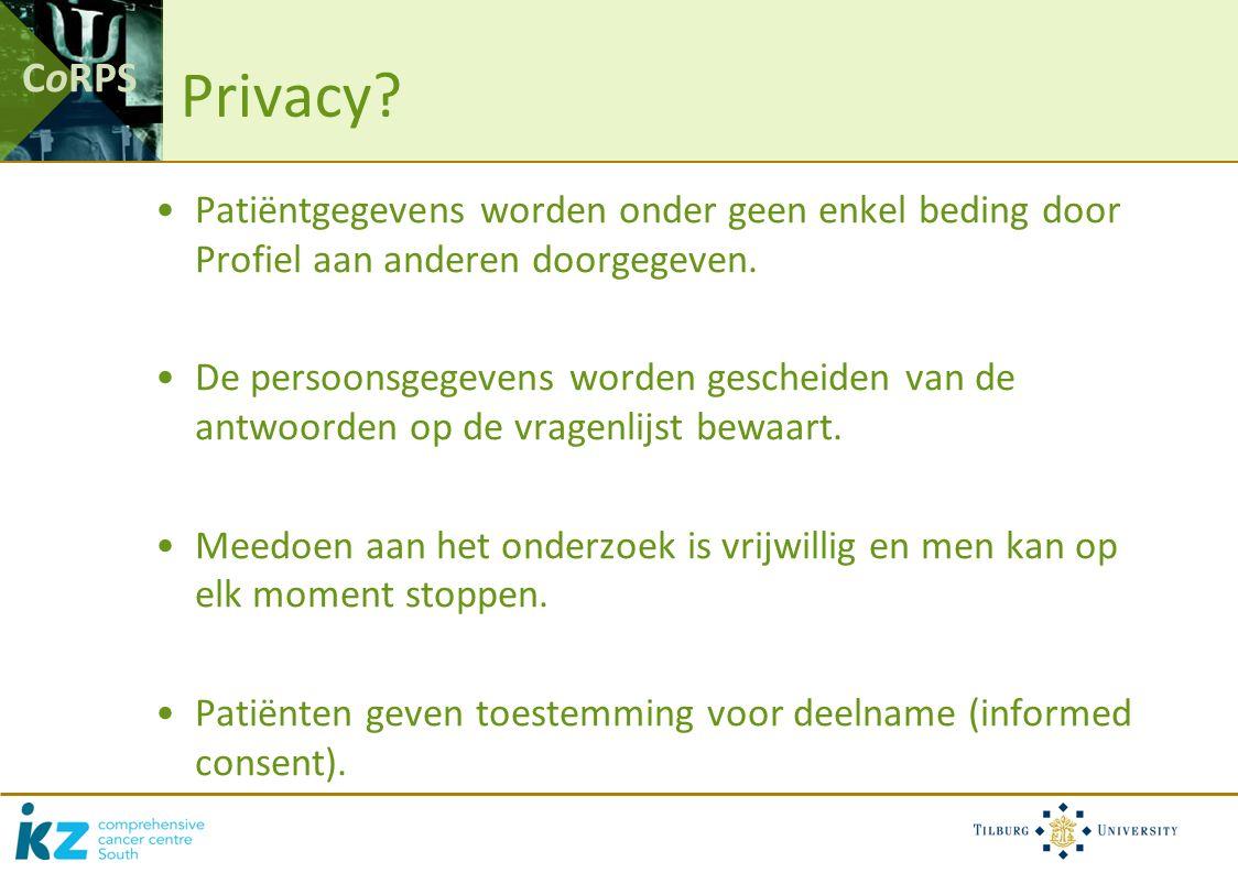 Privacy. Patiëntgegevens worden onder geen enkel beding door Profiel aan anderen doorgegeven.