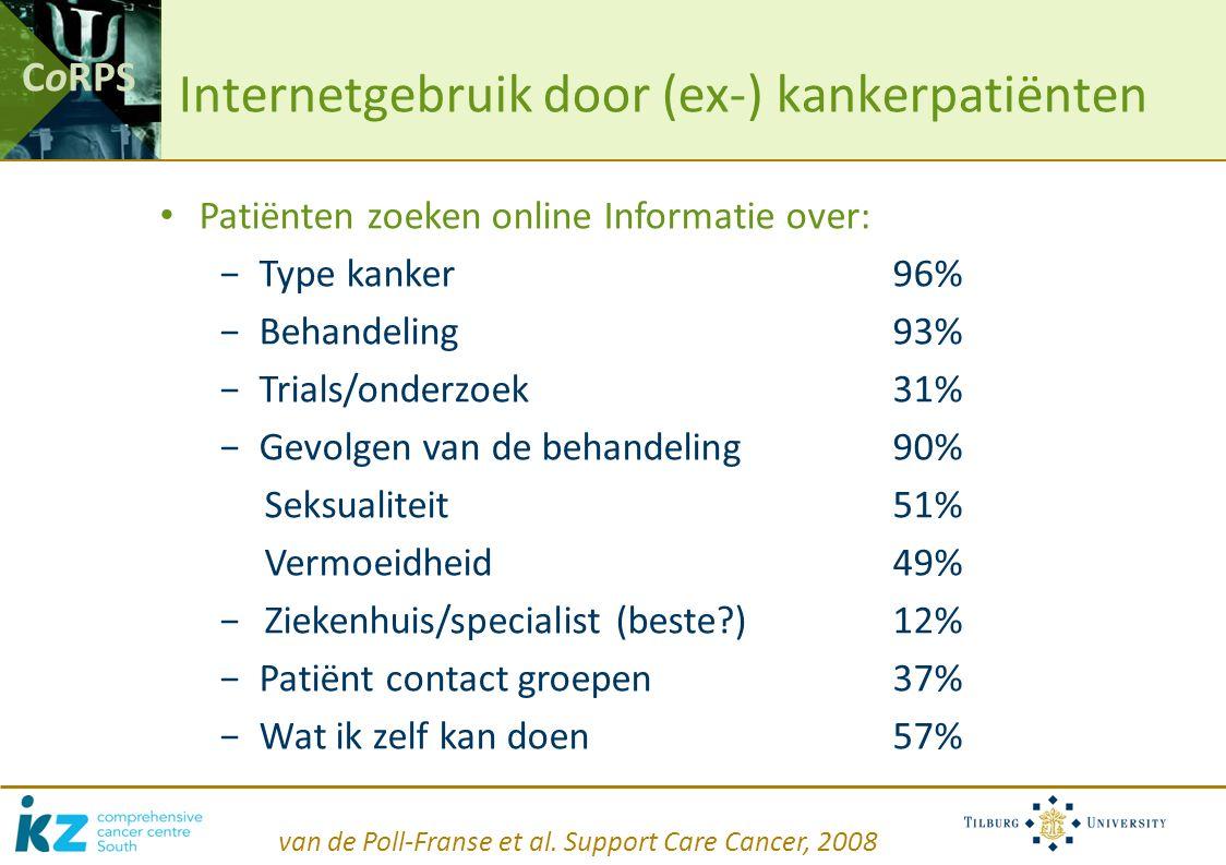 CoRPS Patiënten zoeken online Informatie over: −Type kanker96% −Behandeling93% −Trials/onderzoek31% −Gevolgen van de behandeling90% Seksualiteit51% Vermoeidheid49% −Ziekenhuis/specialist (beste )12% −Patiënt contact groepen37% −Wat ik zelf kan doen57% Internetgebruik door (ex-) kankerpatiënten van de Poll-Franse et al.