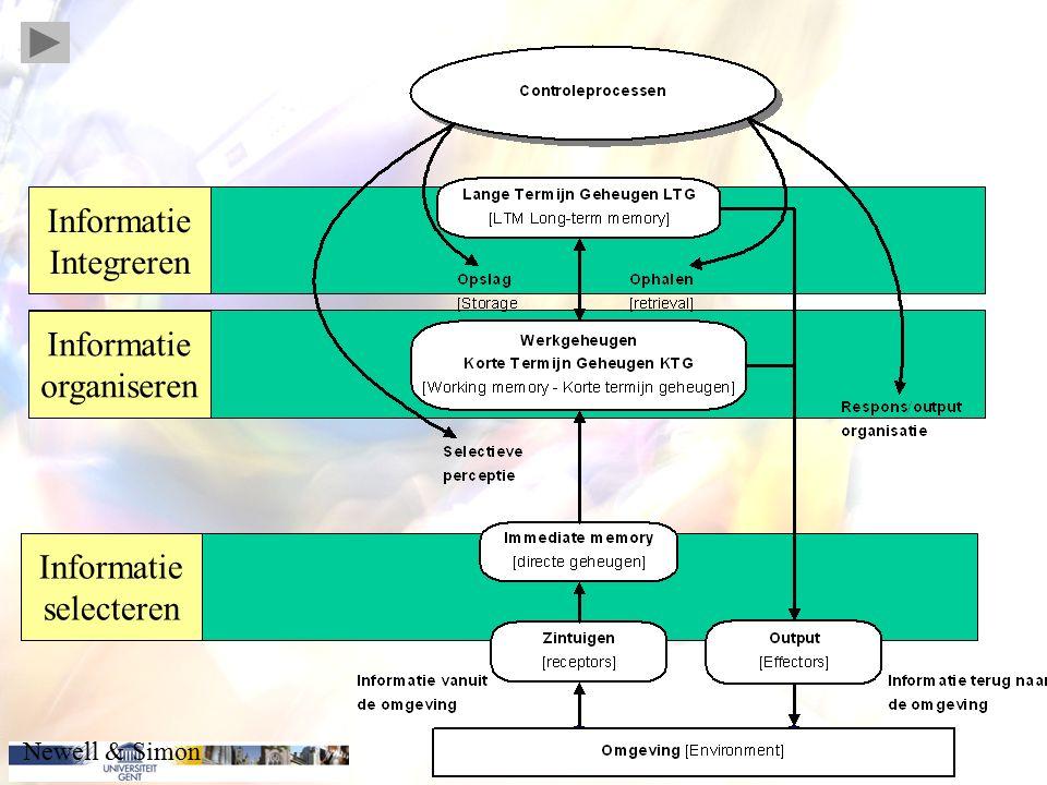 Informatie selecteren Informatie organiseren Informatie Integreren Newell & Simon