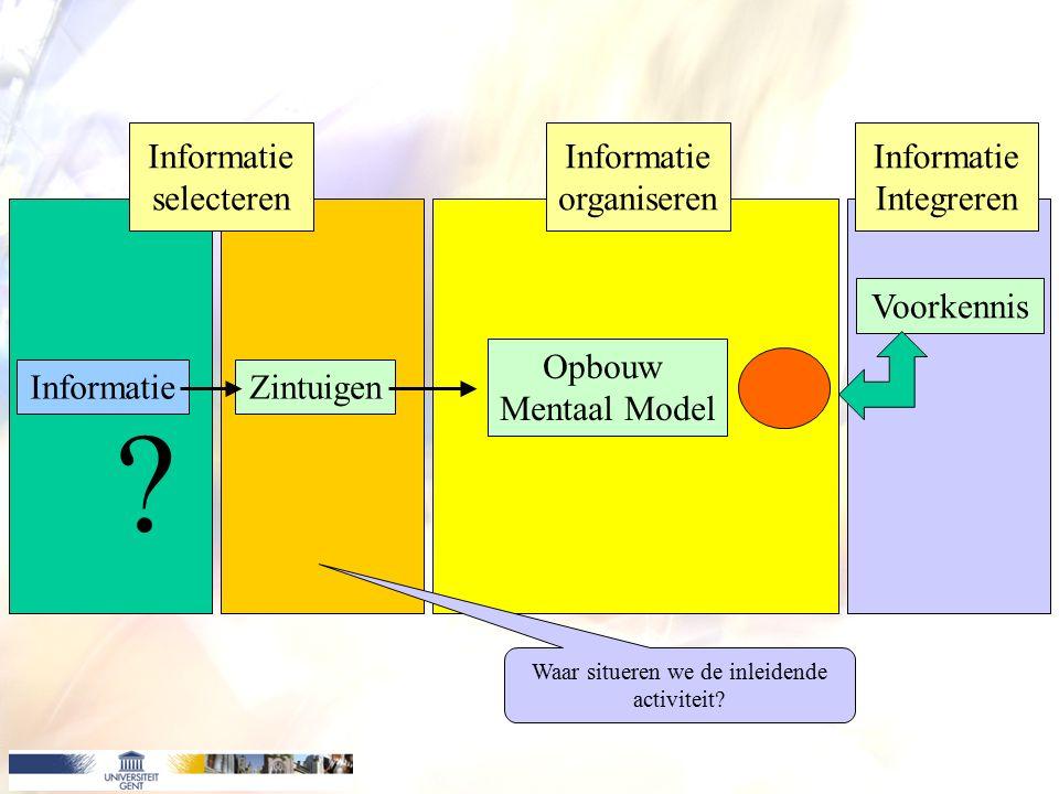 InformatieZintuigen Opbouw Mentaal Model Voorkennis Informatie selecteren Informatie organiseren Informatie Integreren Waar situeren we de inleidende activiteit.