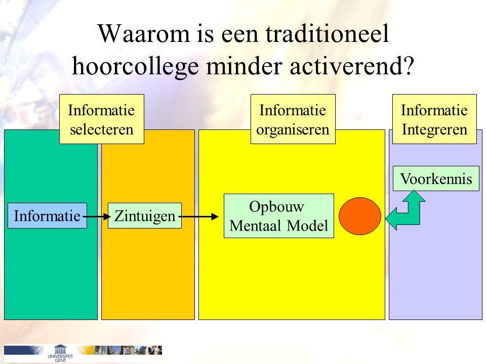 InformatieZintuigen Opbouw Mentaal Model Voorkennis Informatie selecteren Informatie organiseren Informatie Integreren Waarom is een traditioneel hoorcollege minder activerend