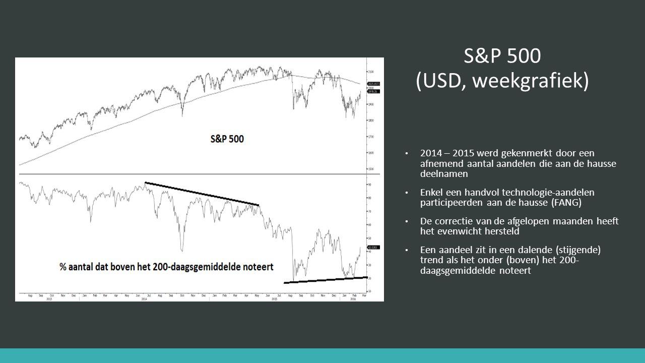 STOXX EUROPE 600 (EUR, maandgrafiek) Zeer sterke weerstand rond 400 punten (driedubbele top) Steun op 300 punten De correctie van de afgelopen maanden heeft het oververkochte niveau van de RSI-indicator hersteld Een nieuwe historische top boven 407 punten is haalbaar als de S&P 500 opwaarts gericht blijft