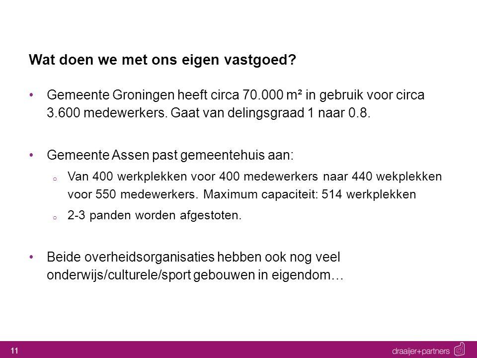 11 Wat doen we met ons eigen vastgoed? Gemeente Groningen heeft circa 70.000 m² in gebruik voor circa 3.600 medewerkers. Gaat van delingsgraad 1 naar