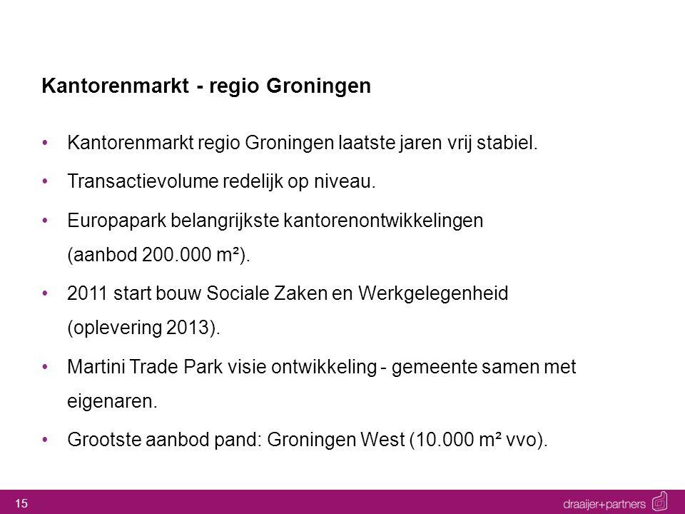 15 Kantorenmarkt - regio Groningen Kantorenmarkt regio Groningen laatste jaren vrij stabiel. Transactievolume redelijk op niveau. Europapark belangrij