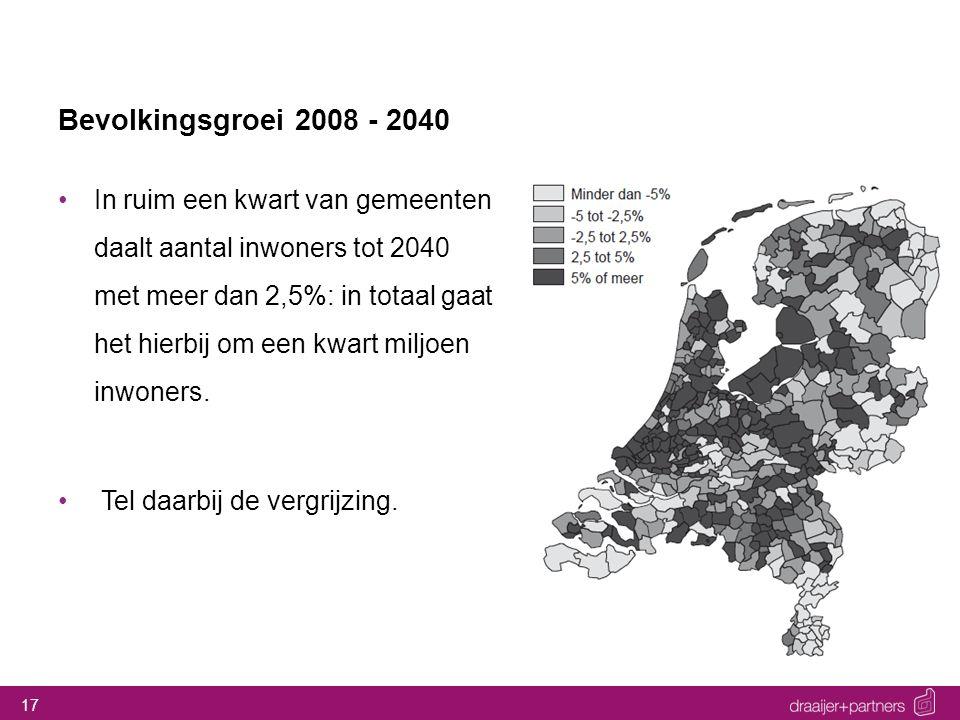 17 Bevolkingsgroei 2008 - 2040 In ruim een kwart van gemeenten daalt aantal inwoners tot 2040 met meer dan 2,5%: in totaal gaat het hierbij om een kwa