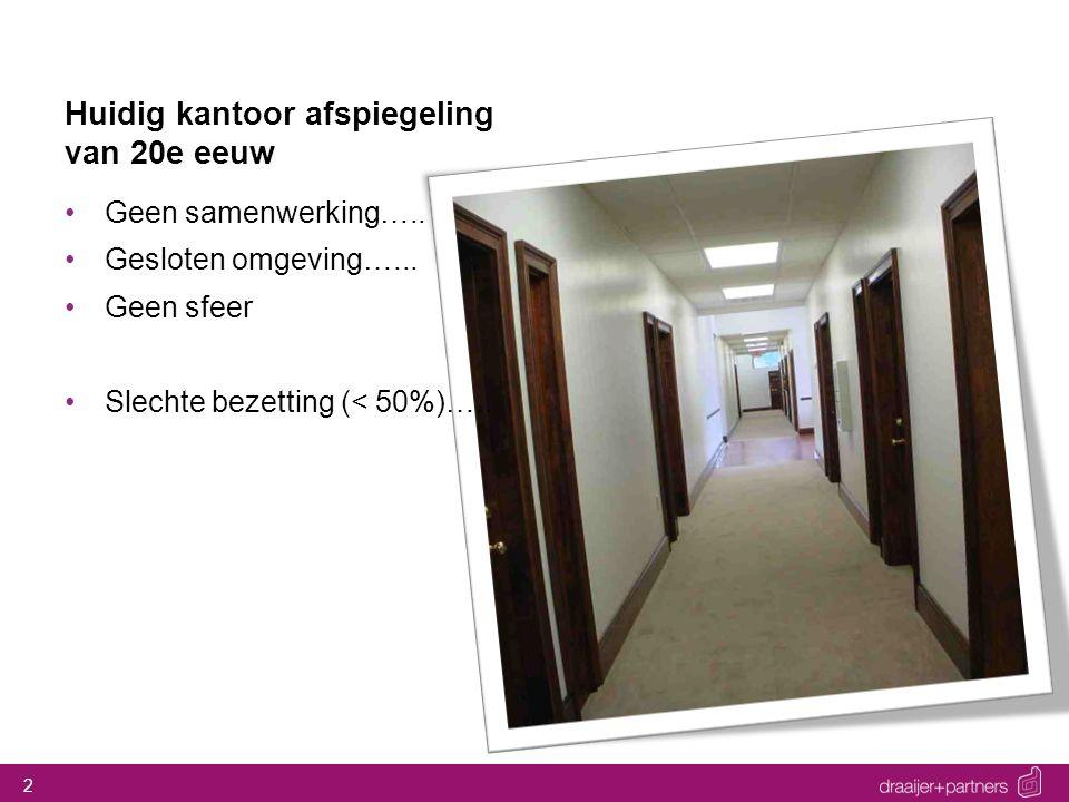 2 Huidig kantoor afspiegeling van 20e eeuw Geen samenwerking….. Gesloten omgeving…... Geen sfeer Slechte bezetting (< 50%)…..