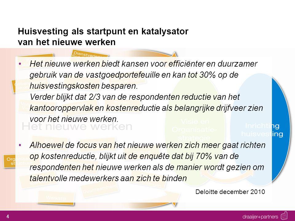 4 Huisvesting als startpunt en katalysator van het nieuwe werken Het nieuwe werken biedt kansen voor efficiënter en duurzamer gebruik van de vastgoedp