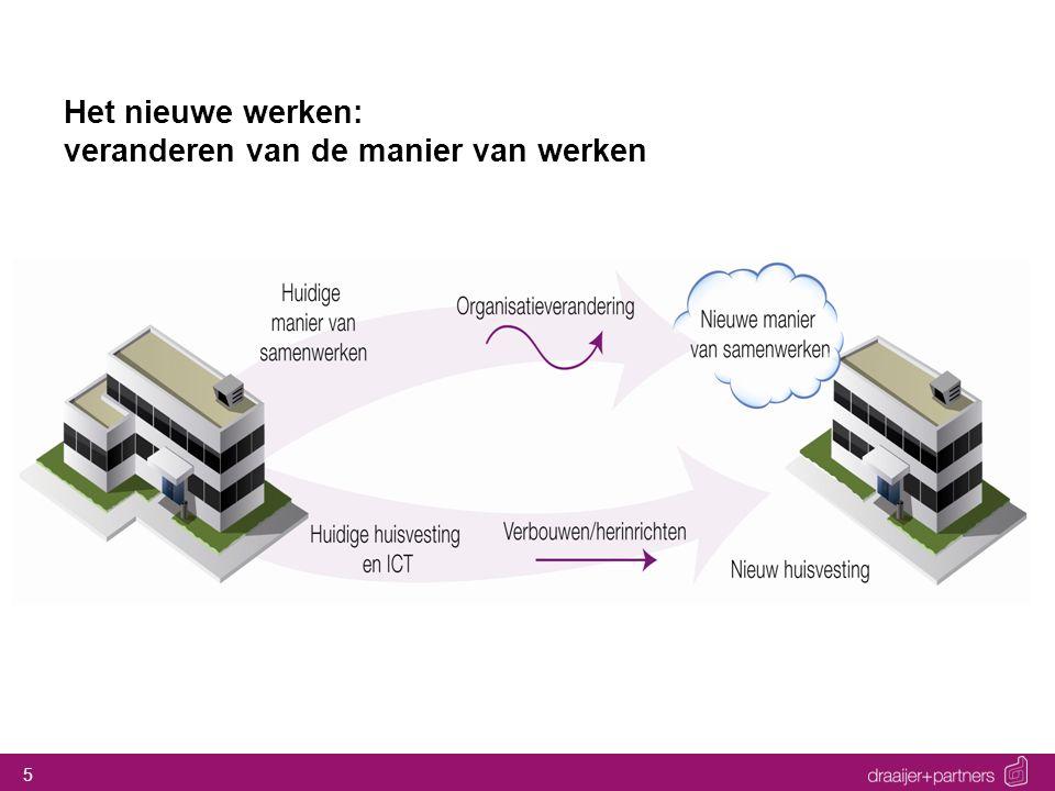 16 Kantorenmarkt - regio Assen ambitie is om tot 2030 160.000 m² kantoorruimte aan de voorraad toe te voegen (centrum/stationsgebied en Assen Zuid).