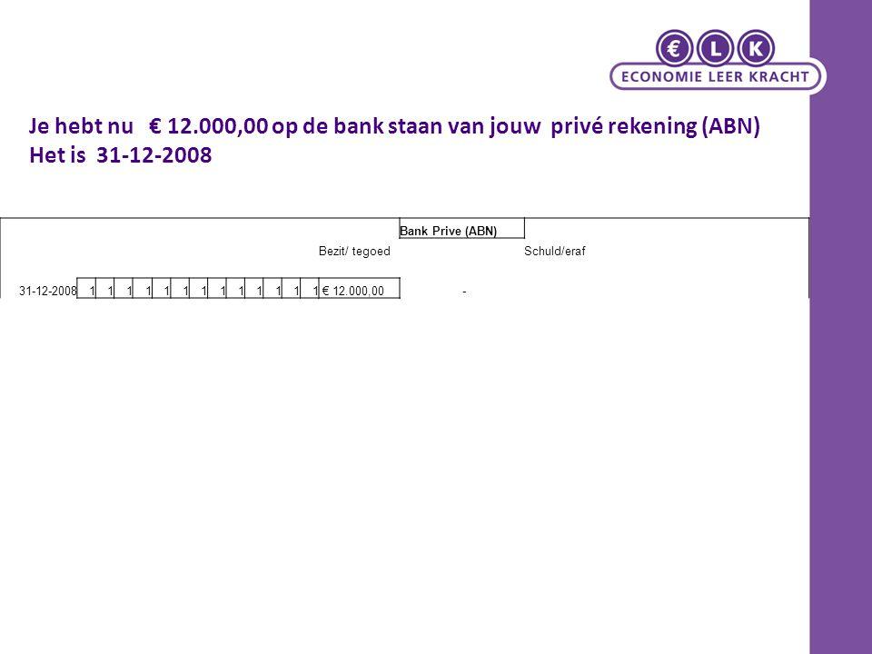 Je hebt nu € 12.000,00 op de bank staan van jouw privé rekening (ABN) Het is 31-12-2008 Bank Prive (ABN) Bezit/ tegoedSchuld/eraf 31-12-20081111111111