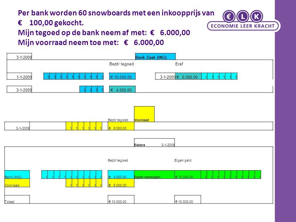 Per bank worden 60 snowboards met een inkoopprijs van € 100,00 gekocht. Mijn tegoed op de bank neem af met: € 6.000,00 Mijn voorraad neem toe met: € 6