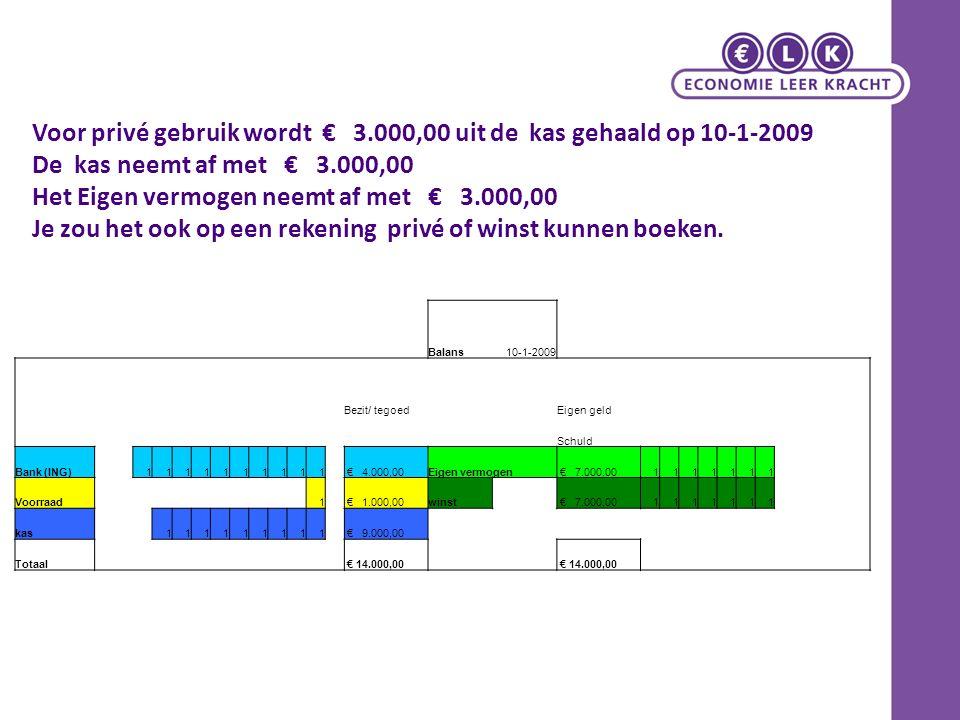 Voor privé gebruik wordt € 3.000,00 uit de kas gehaald op 10-1-2009 De kas neemt af met € 3.000,00 Het Eigen vermogen neemt af met € 3.000,00 Je zou h