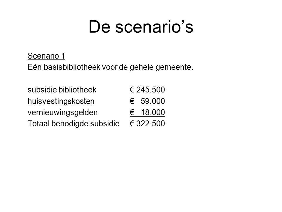 De scenario's Scenario 1 Eén basisbibliotheek voor de gehele gemeente.